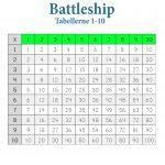 battleship tabellerne 1-10