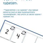 Tabelrække 1-10 Tabellen
